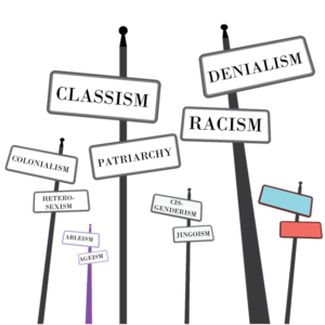 Several roadsigns are prominent including Classism, Denialism, Racism, Patriarchy, Colonialism, Hetero-sexism, Cis-genderism, Jingoism, Ableism & Ageism. Two additional signs are, as yet, unlabeled.
